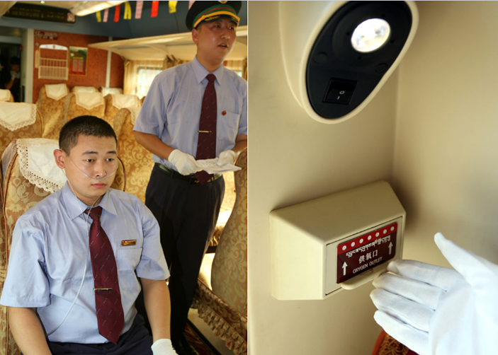 Medical Service & First Aid on Tibet Train